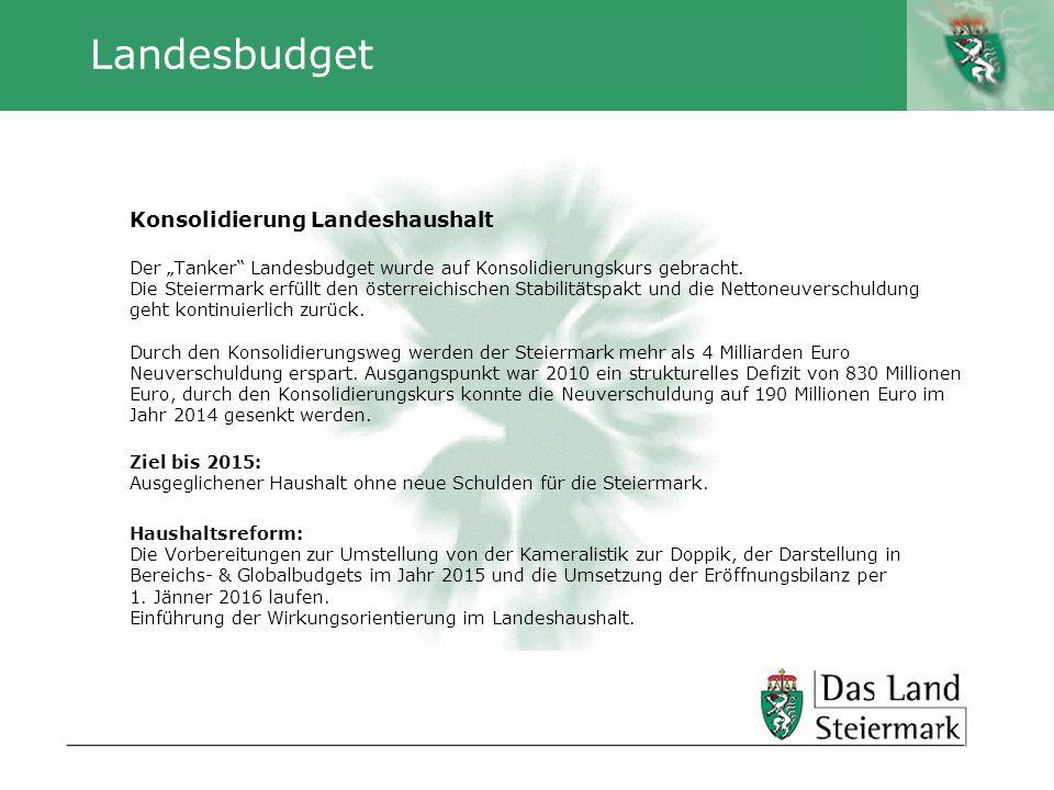 Autor Landesbudget Konsolidierung Landeshaushalt Der Tanker Landesbudget wurde auf Konsolidierungskurs gebracht.