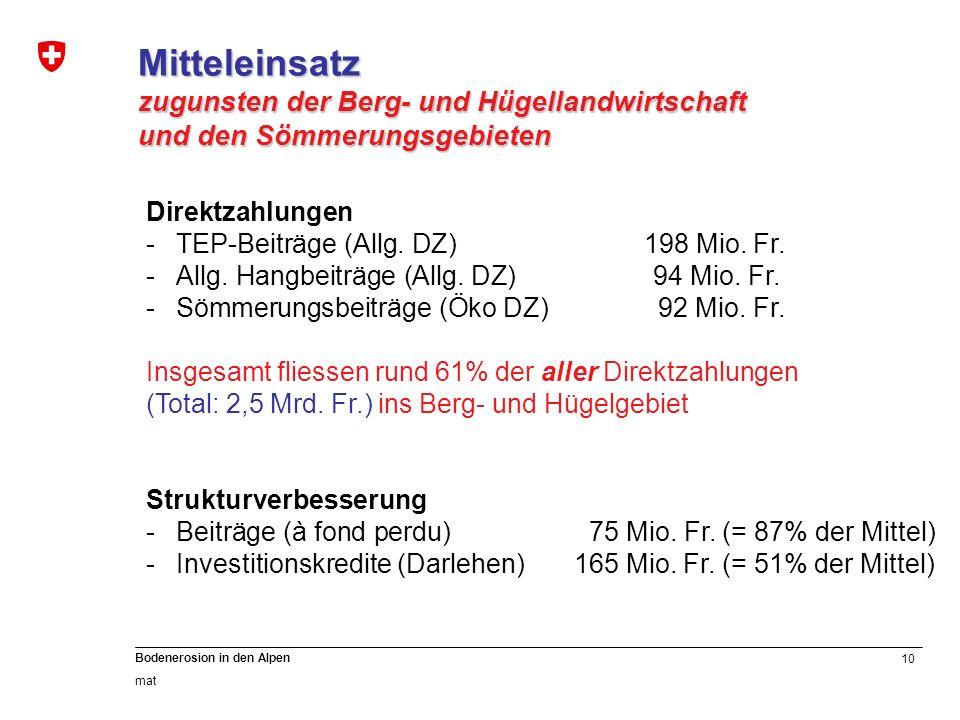 10 Bodenerosion in den Alpen mat Mitteleinsatz zugunsten der Berg- und Hügellandwirtschaft und den Sömmerungsgebieten Direktzahlungen - TEP-Beiträge (