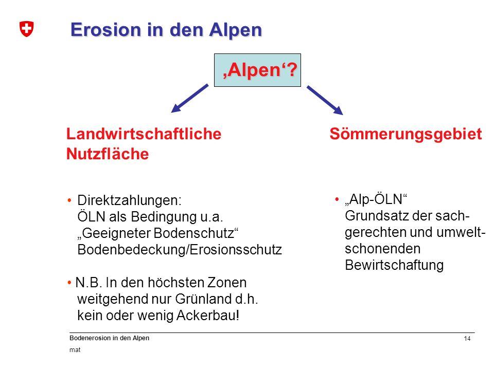 14 Bodenerosion in den Alpen mat Erosion in den Alpen Alpen? Landwirtschaftliche Nutzfläche Sömmerungsgebiet Direktzahlungen: ÖLN als Bedingung u.a. G
