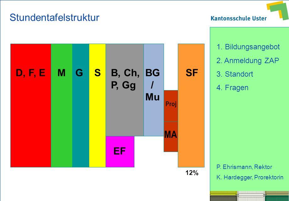 1. Bildungsangebot 2. Anmeldung ZAP 3. Standort 4. Fragen P. Ehrismann, Rektor K. Hardegger, Prorektorin Stundentafelstruktur D, F, EMSG B, Ch, P, Gg