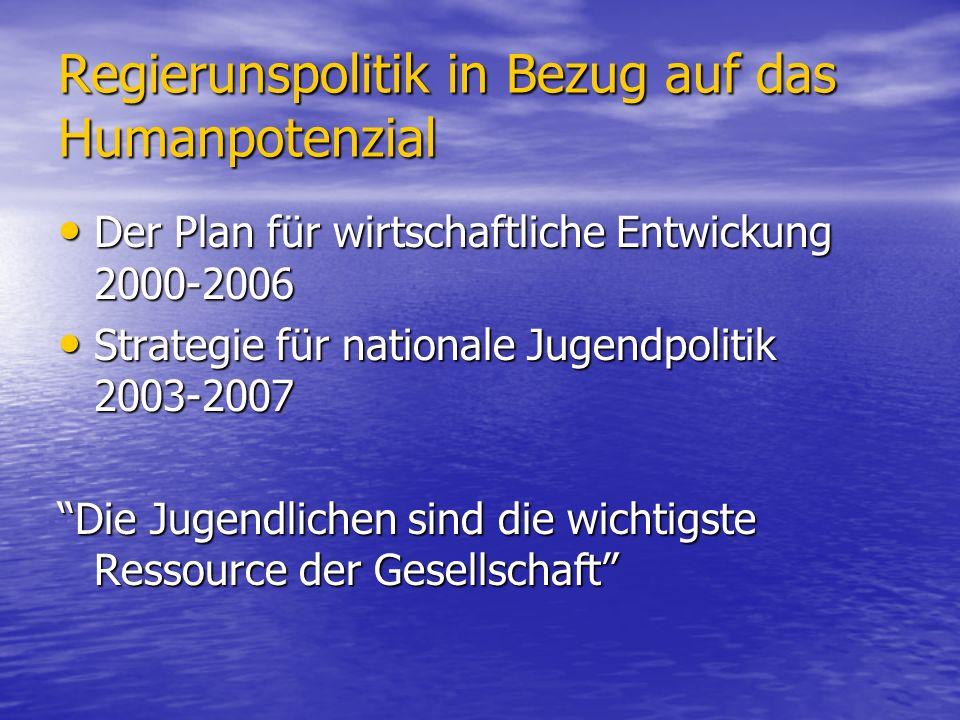 Regierunspolitik in Bezug auf das Humanpotenzial Der Plan für wirtschaftliche Entwickung 2000-2006 Der Plan für wirtschaftliche Entwickung 2000-2006 S