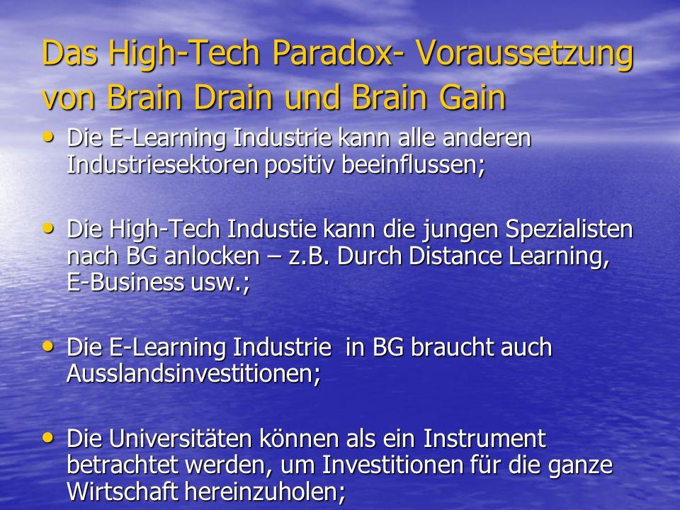 Das High-Tech Paradox- Voraussetzung von Brain Drain und Brain Gain Die E-Learning Industrie kann alle anderen Industriesektoren positiv beeinflussen; Die E-Learning Industrie kann alle anderen Industriesektoren positiv beeinflussen; Die High-Tech Industie kann die jungen Spezialisten nach BG anlocken – z.B.