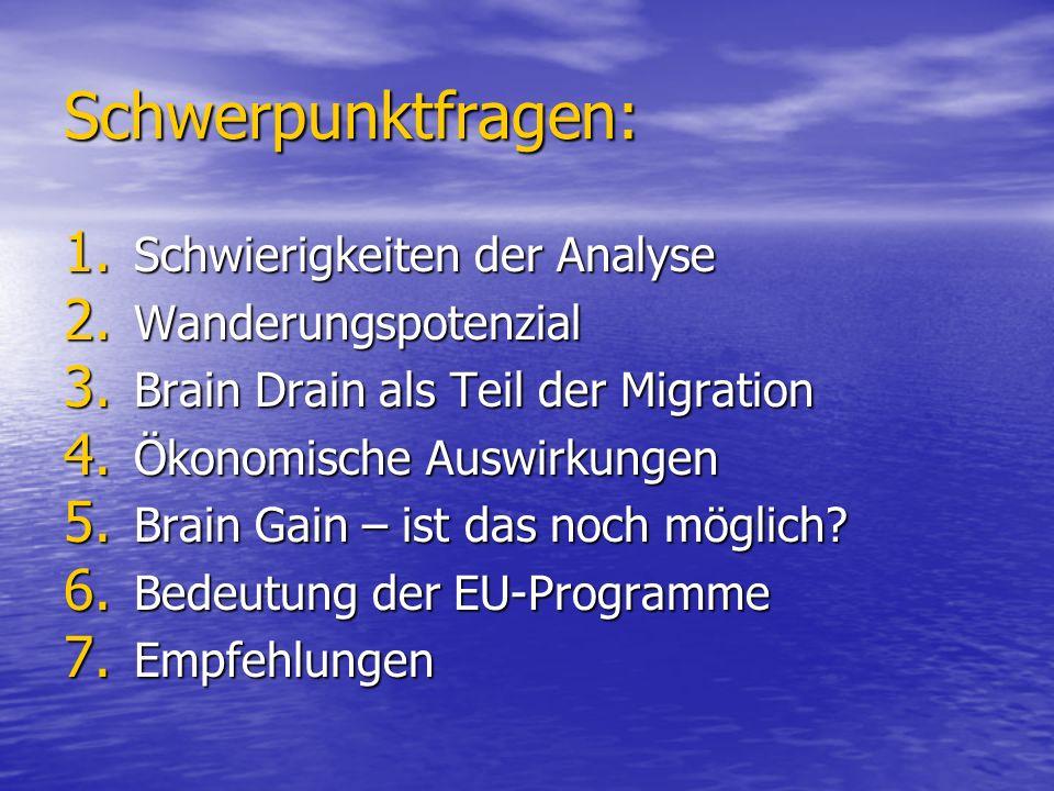 Schwerpunktfragen: 1. Schwierigkeiten der Analyse 2. Wanderungspotenzial 3. Brain Drain als Teil der Migration 4. Ökonomische Auswirkungen 5. Brain Ga