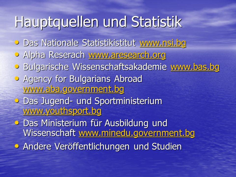 Hauptquellen und Statistik Das Nationale Statistikistitut www.nsi.bg Das Nationale Statistikistitut www.nsi.bgwww.nsi.bg Alpha Reserach www.aresearch.