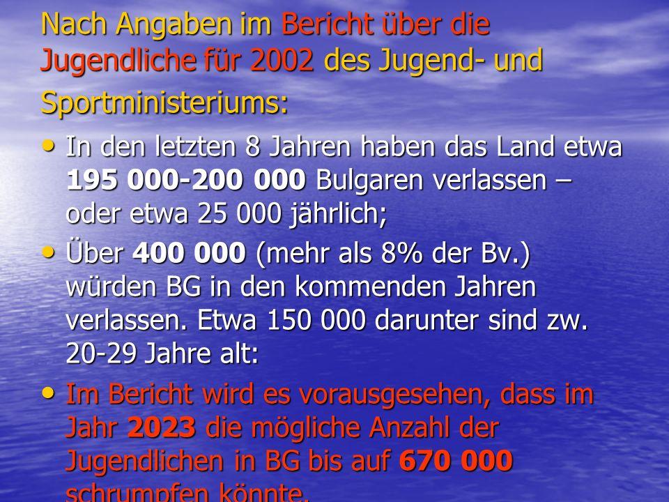 Nach Angaben im Bericht über die Jugendliche für 2002 des Jugend- und Sportministeriums: In den letzten 8 Jahren haben das Land etwa 195 000-200 000 B