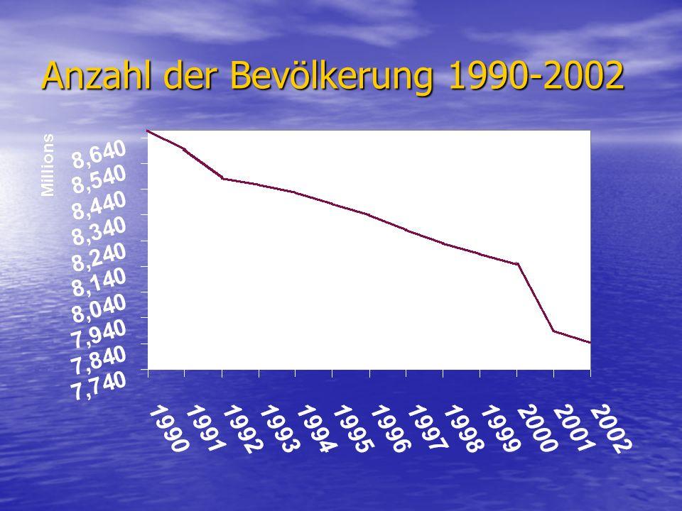Anzahl der Bevölkerung 1990-2002