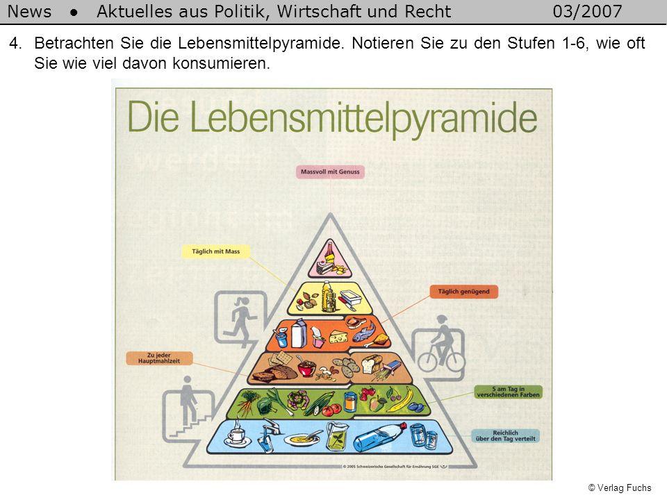 News Aktuelles aus Politik, Wirtschaft und Recht03/2007 4.Betrachten Sie die Lebensmittelpyramide. Notieren Sie zu den Stufen 1-6, wie oft Sie wie vie