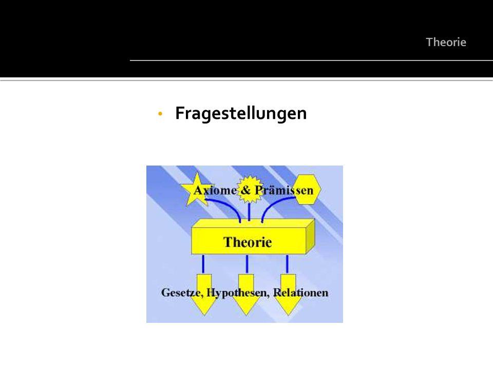 Fragestellungen 1. Einleitung 1.6 Theorien