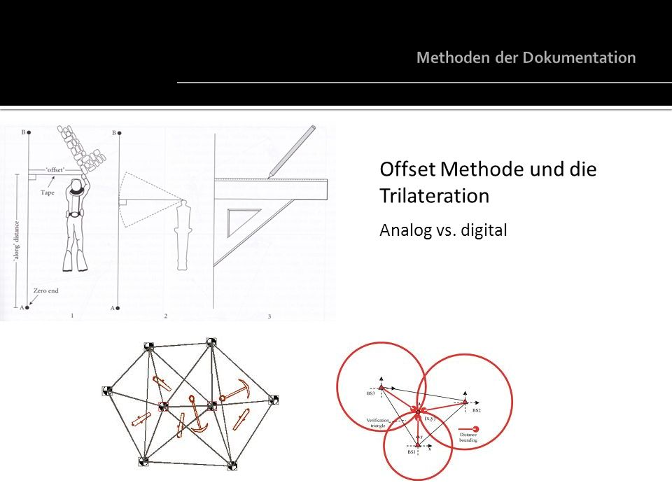 Analog vs. digital Offset Methode und die Trilateration