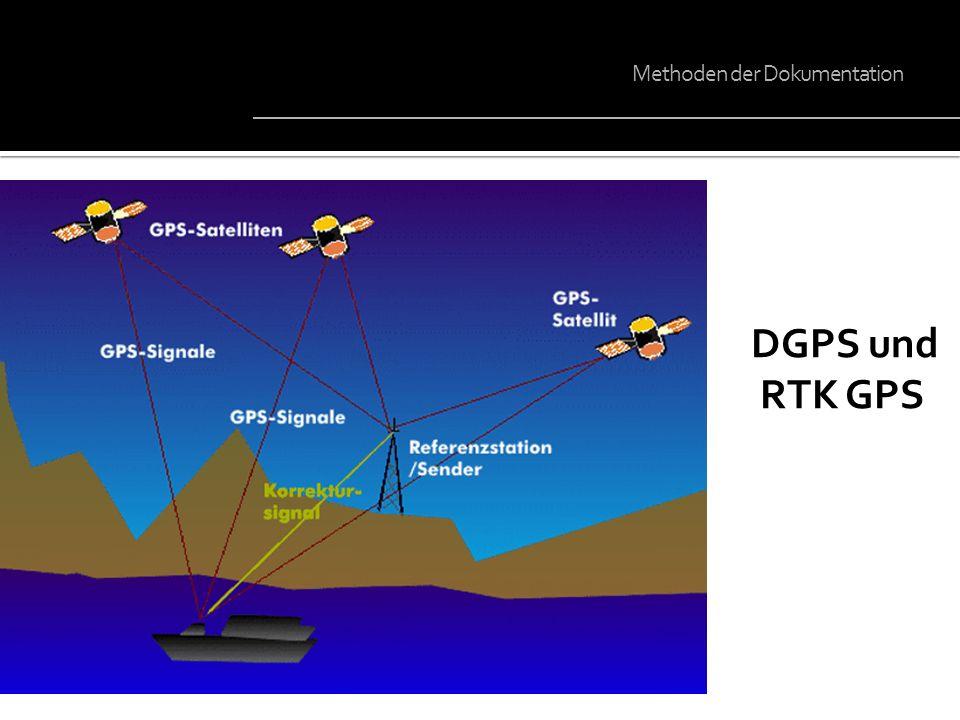DGPS und RTK GPS