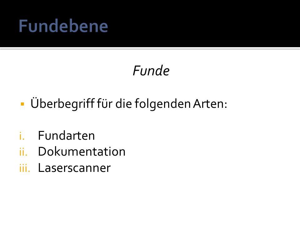 Funde Überbegriff für die folgenden Arten: i. Fundarten ii. Dokumentation iii. Laserscanner