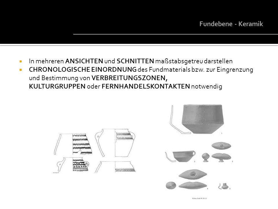 In mehreren ANSICHTEN und SCHNITTEN maßstabsgetreu darstellen CHRONOLOGISCHE EINORDNUNG des Fundmaterials bzw. zur Eingrenzung und Bestimmung von VERB