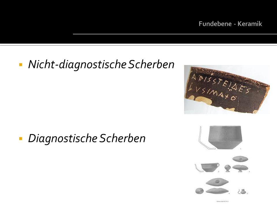 Nicht-diagnostische Scherben Diagnostische Scherben