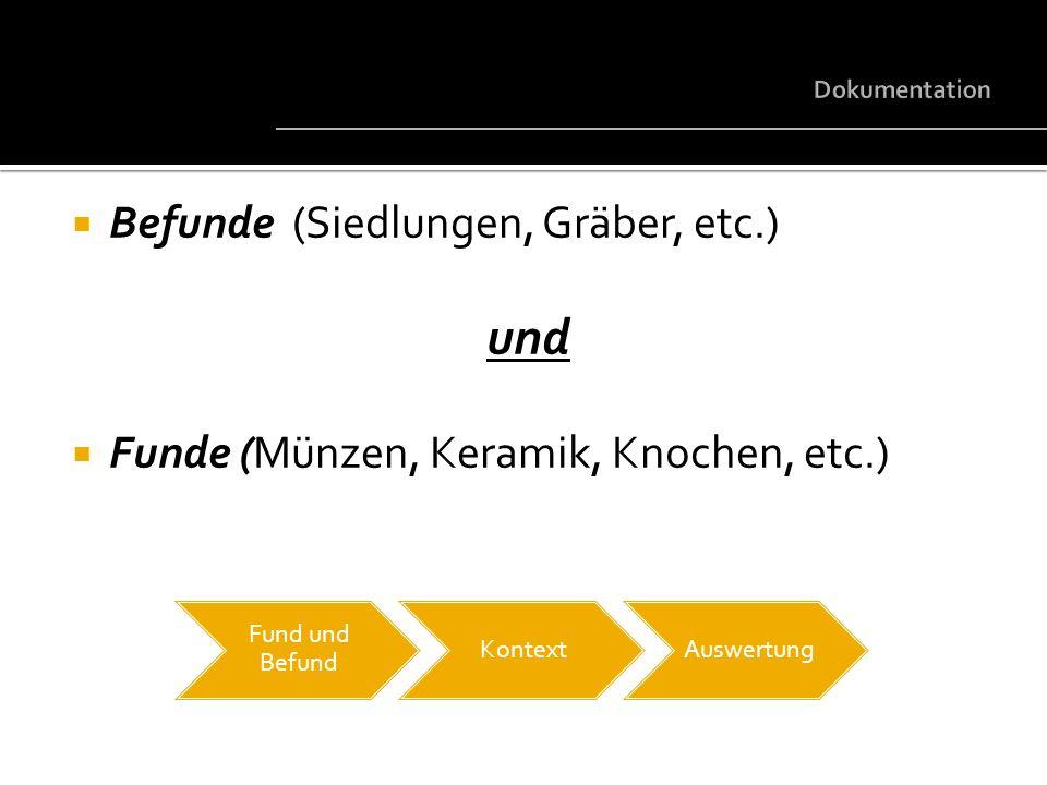 Befunde (Siedlungen, Gräber, etc.) und Funde (Münzen, Keramik, Knochen, etc.) Fund und Befund Kontext Auswertung