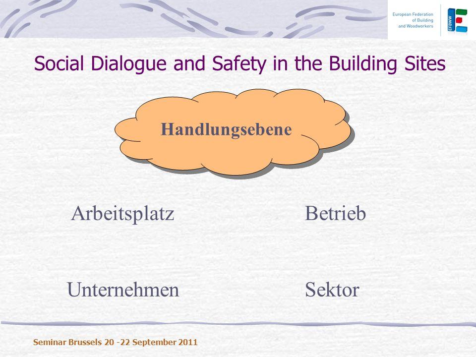 Social Dialogue and Safety in the Building Sites Seminar Brussels 20 -22 September 2011 Handlungsebene ArbeitsplatzBetrieb Unternehmen Sektor