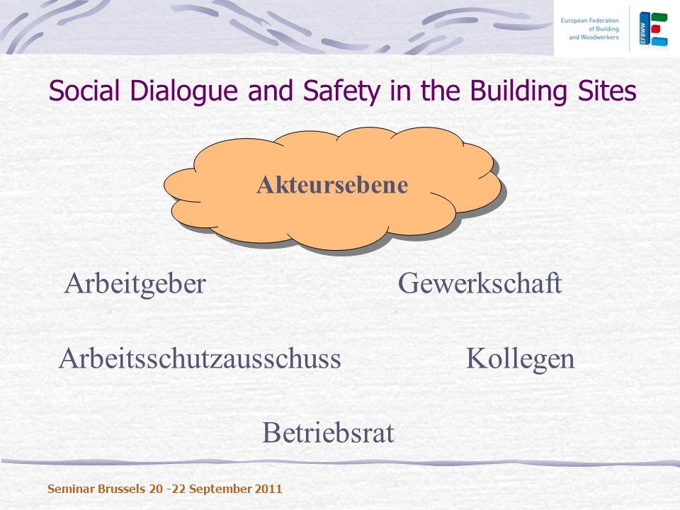 Social Dialogue and Safety in the Building Sites Seminar Brussels 20 -22 September 2011 Akteursebene ArbeitgeberGewerkschaft ArbeitsschutzausschussKollegen Betriebsrat