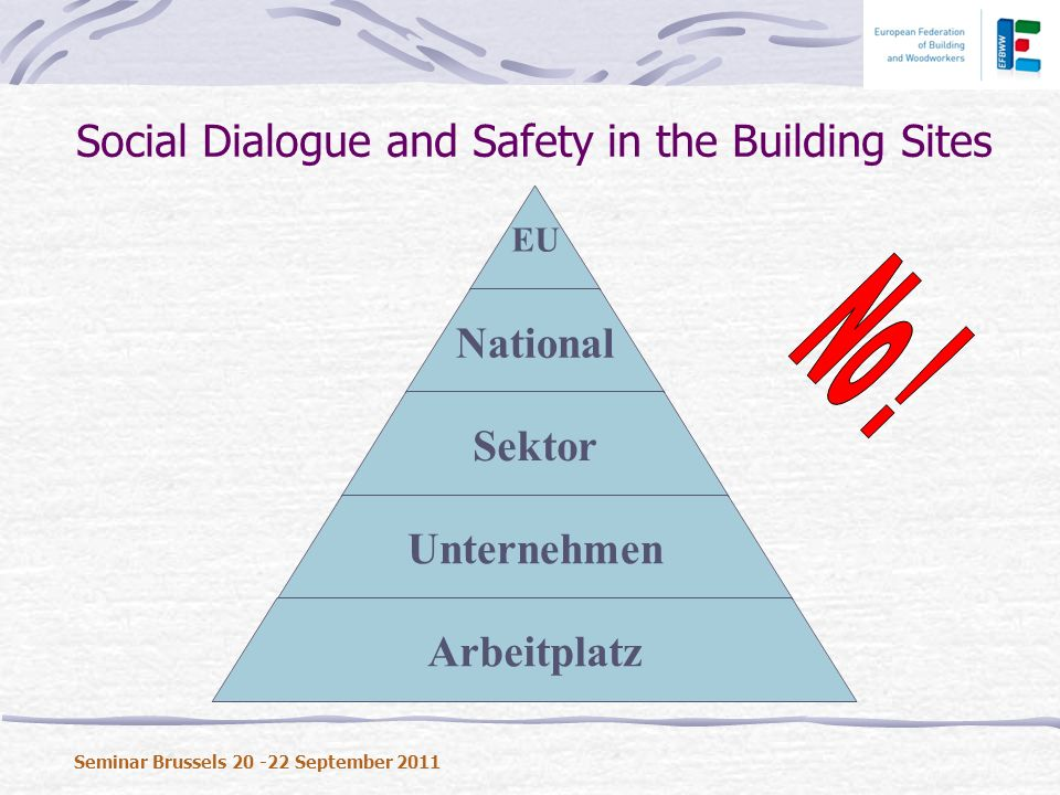 Social Dialogue and Safety in the Building Sites Seminar Brussels 20 -22 September 2011 EU National Sektor Unternehmen Arbeitplatz