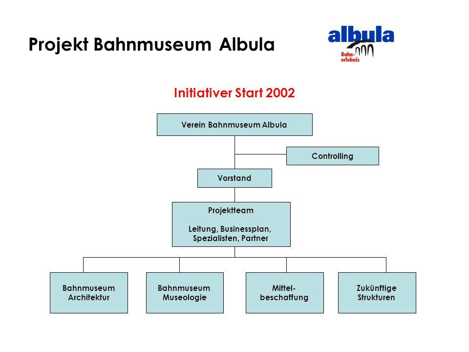 Projekt Bahnmuseum Albula Initiativer Start 2002 Verein Bahnmuseum Albula Vorstand Projektteam Leitung, Businessplan, Spezialisten, Partner Bahnmuseum