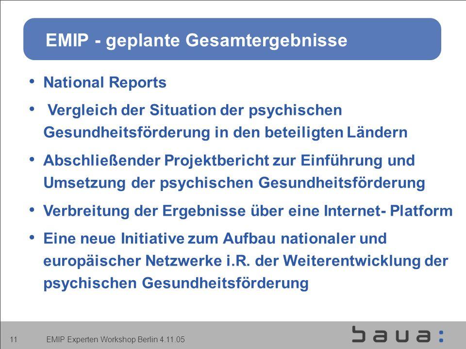 EMIP Experten Workshop Berlin 4.11.05 11 EMIP - geplante Gesamtergebnisse National Reports Vergleich der Situation der psychischen Gesundheitsförderung in den beteiligten Ländern Abschließender Projektbericht zur Einführung und Umsetzung der psychischen Gesundheitsförderung Verbreitung der Ergebnisse über eine Internet- Platform Eine neue Initiative zum Aufbau nationaler und europäischer Netzwerke i.R.