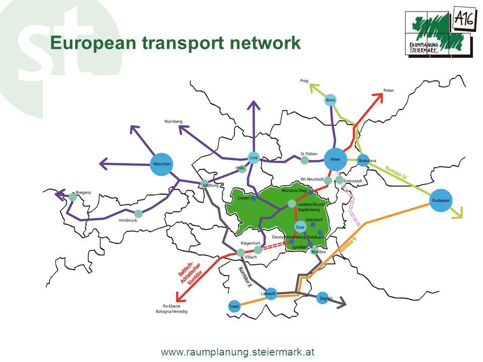 www.raumplanung.steiermark.at European transport network