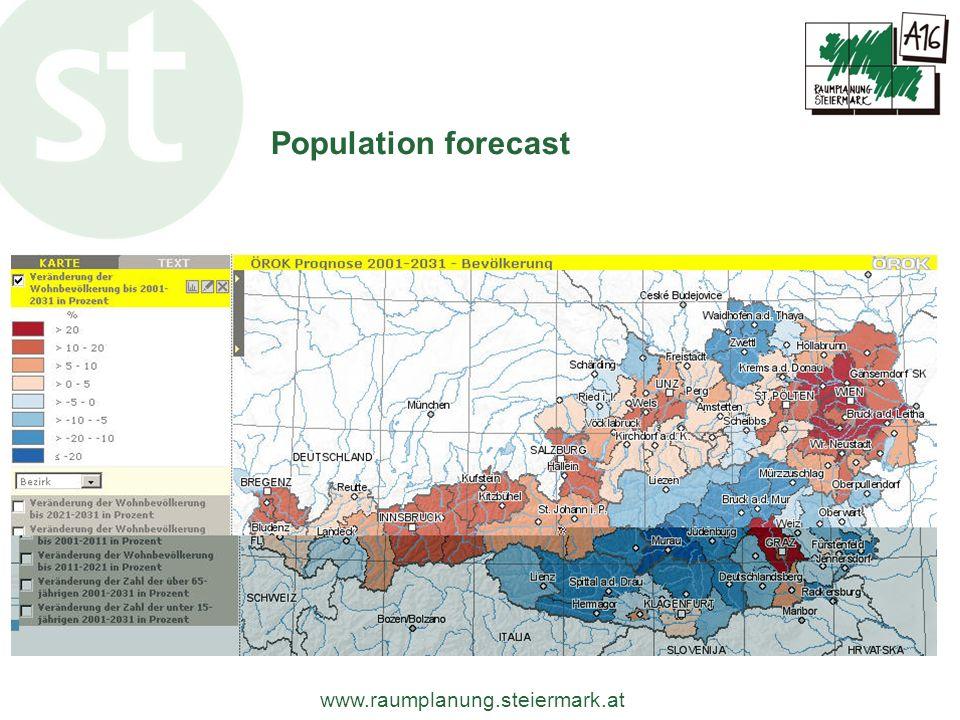 www.raumplanung.steiermark.at Population forecast