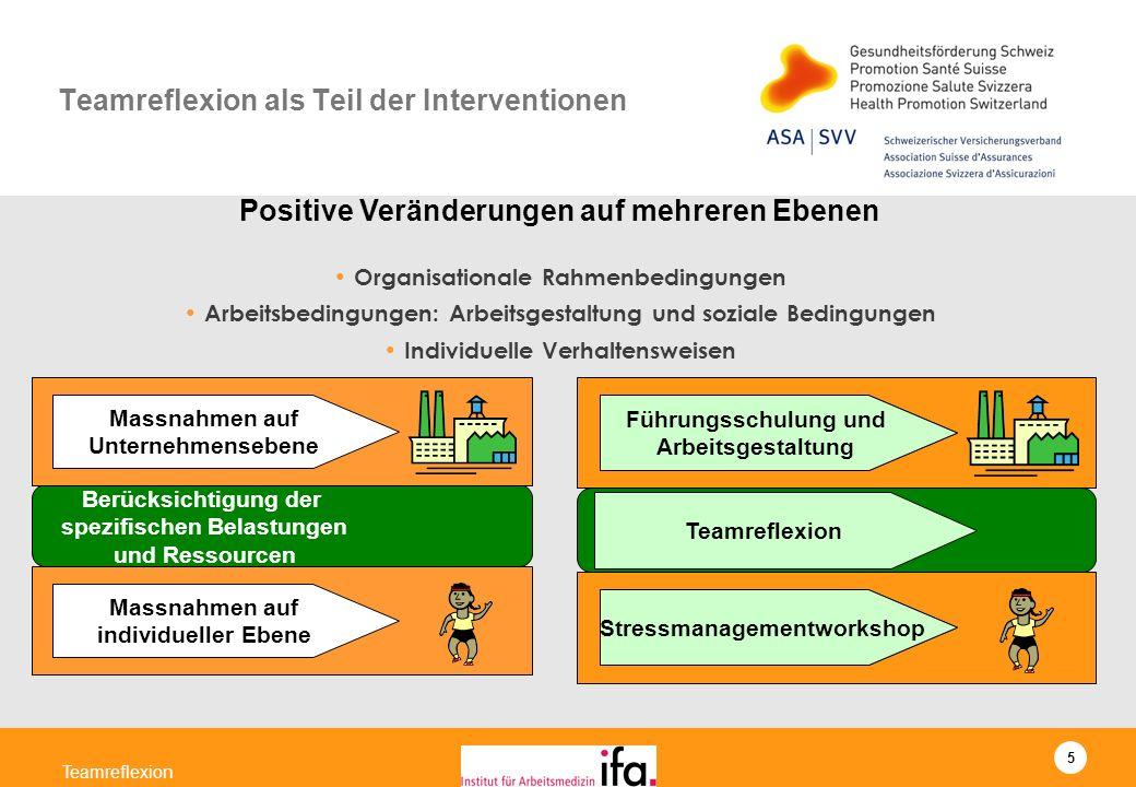5 Teamreflexion Berücksichtigung der spezifischen Belastungen und Ressourcen Massnahmen auf Unternehmensebene Massnahmen auf individueller Ebene Teamr