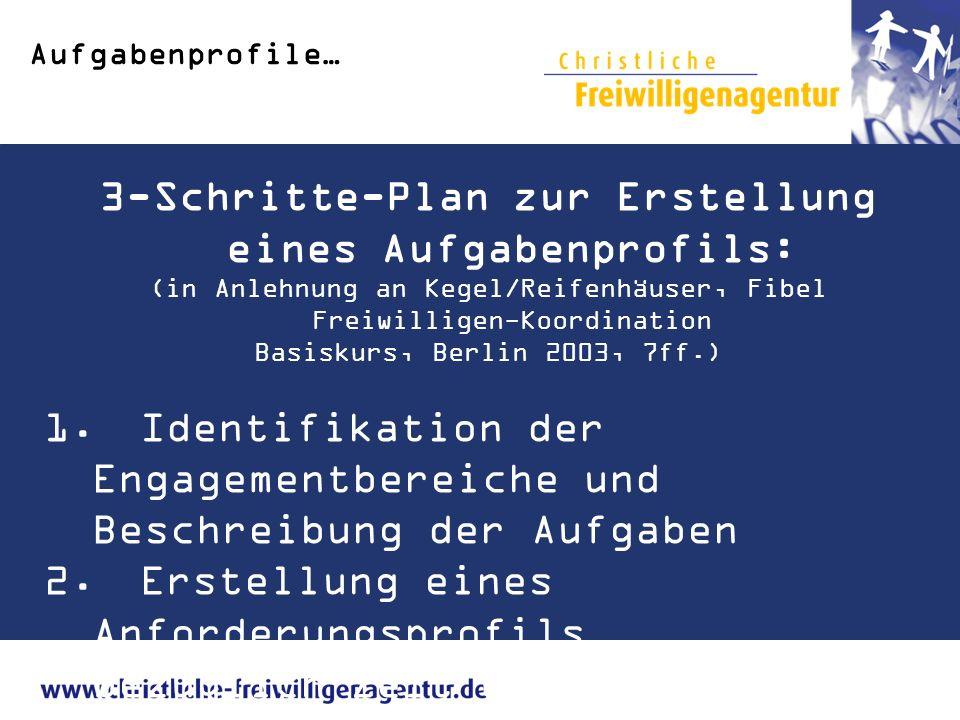 Aufgabenprofile… 3-Schritte-Plan zur Erstellung eines Aufgabenprofils: (in Anlehnung an Kegel/Reifenhäuser, Fibel Freiwilligen-Koordination Basiskurs,