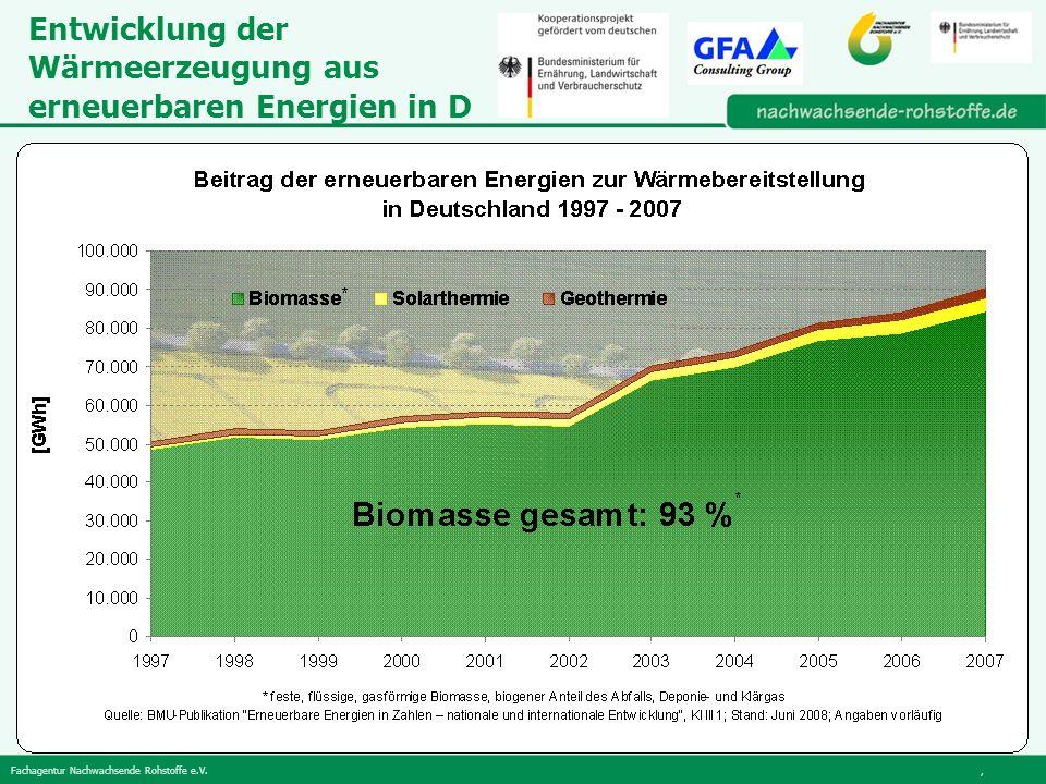 Fachagentur Nachwachsende Rohstoffe e.V., Entwicklung der Wärmeerzeugung aus erneuerbaren Energien in D