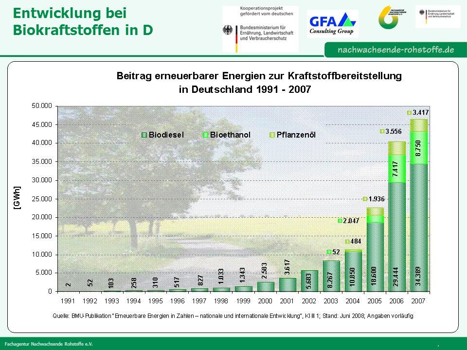 Fachagentur Nachwachsende Rohstoffe e.V., Entwicklung bei Biokraftstoffen in D