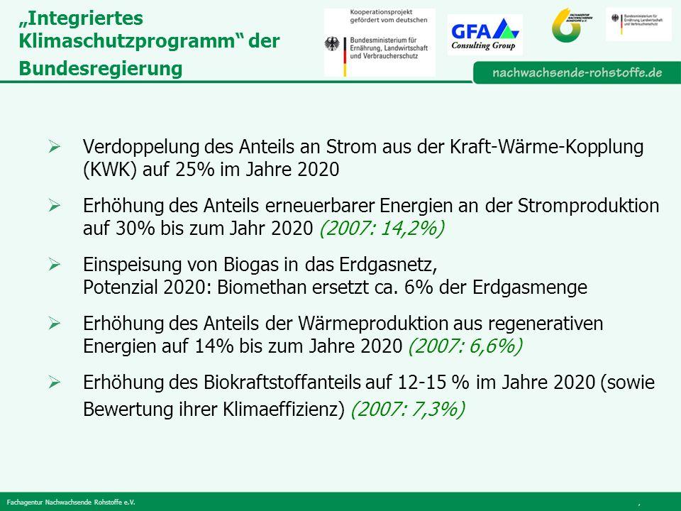 Fachagentur Nachwachsende Rohstoffe e.V., Integriertes Klimaschutzprogramm der Bundesregierung Verdoppelung des Anteils an Strom aus der Kraft-Wärme-Kopplung (KWK) auf 25% im Jahre 2020 Erhöhung des Anteils erneuerbarer Energien an der Stromproduktion auf 30% bis zum Jahr 2020 (2007: 14,2%) Einspeisung von Biogas in das Erdgasnetz, Potenzial 2020: Biomethan ersetzt ca.