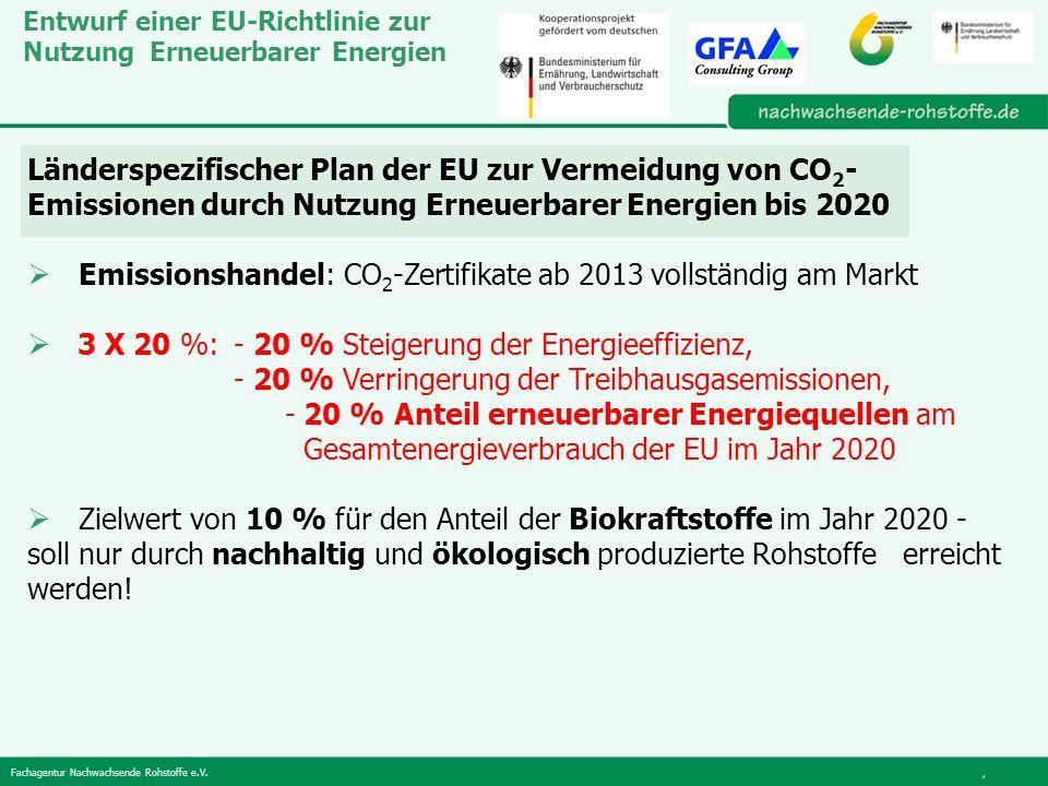 Fachagentur Nachwachsende Rohstoffe e.V., Entwurf einer EU-Richtlinie zur Nutzung Erneuerbarer Energien Länderspezifischer Plan der EU zur Vermeidung von CO 2 - Emissionen durch Nutzung Erneuerbarer Energien bis 2020 Emissionshandel: CO 2 -Zertifikate ab 2013 vollständig am Markt 3 X 20 %: - 20 % Steigerung der Energieeffizienz, - 20 % Verringerung der Treibhausgasemissionen, - 20 % Anteil erneuerbarer Energiequellen am Gesamtenergieverbrauch der EU im Jahr 2020 Zielwert von 10 % für den Anteil der Biokraftstoffe im Jahr 2020 - soll nur durch nachhaltig und ökologisch produzierte Rohstoffe erreicht werden!