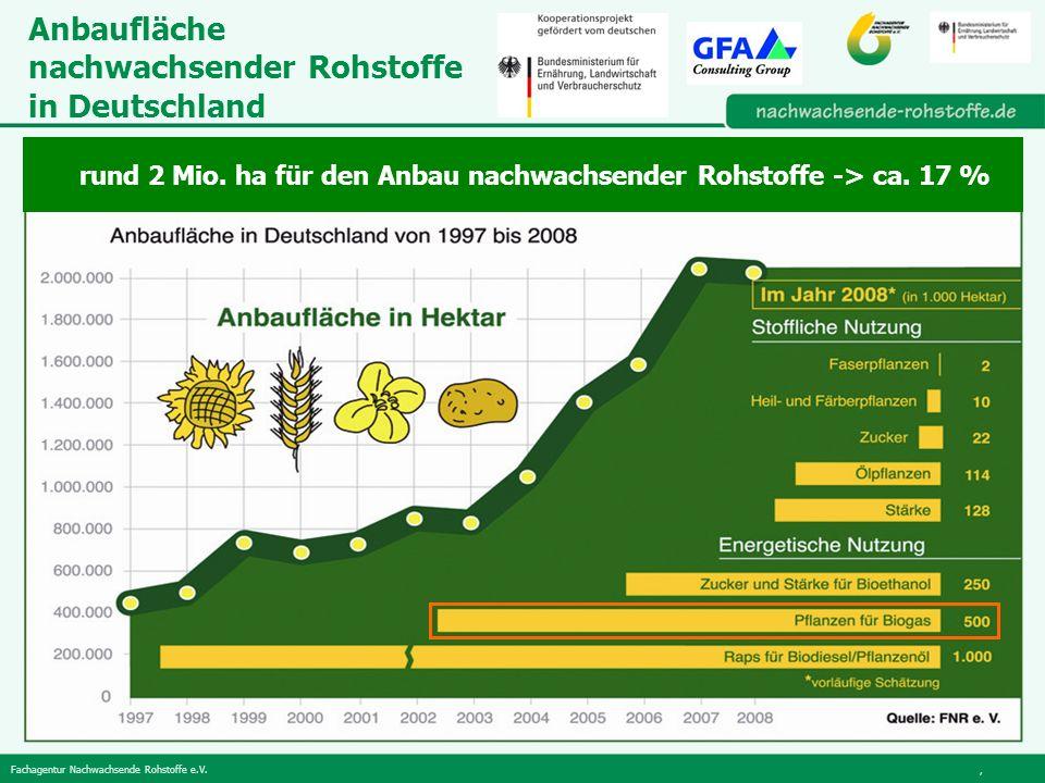 Fachagentur Nachwachsende Rohstoffe e.V., Anbaufläche nachwachsender Rohstoffe in Deutschland rund 2 Mio.