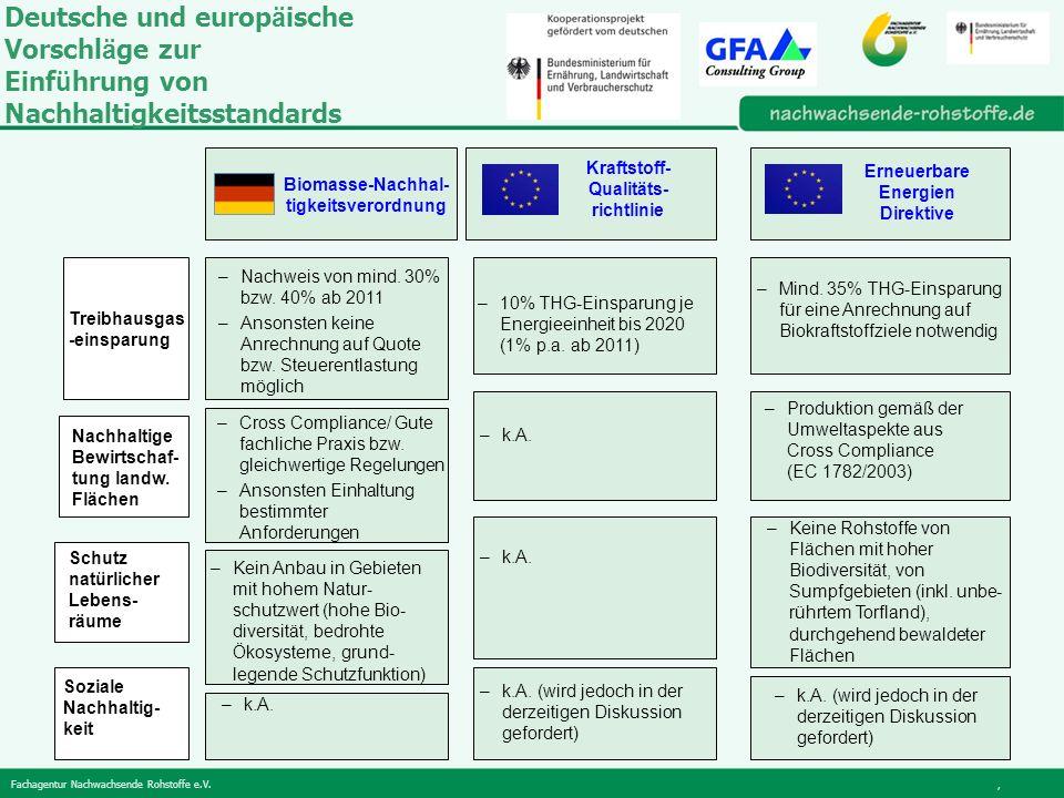 Fachagentur Nachwachsende Rohstoffe e.V., Deutsche und europ ä ische Vorschl ä ge zur Einf ü hrung von Nachhaltigkeitsstandards Biomasse-Nachhal- tigkeitsverordnung –Nachweis von mind.