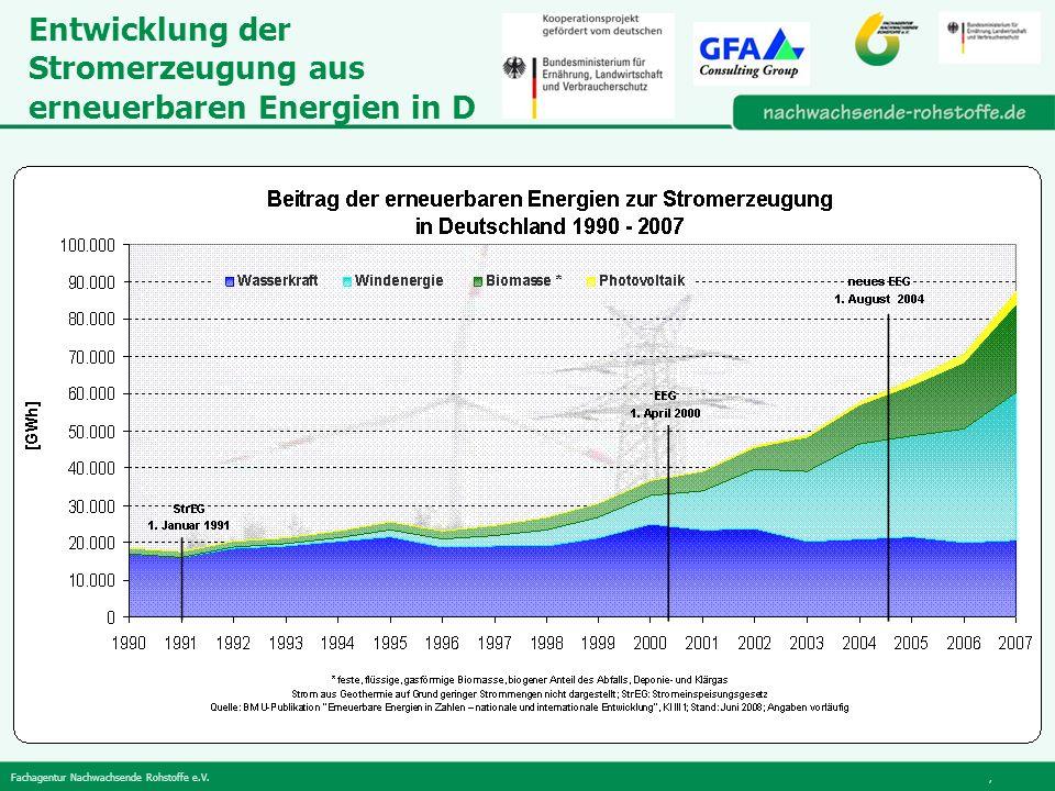Fachagentur Nachwachsende Rohstoffe e.V., Entwicklung der Stromerzeugung aus erneuerbaren Energien in D