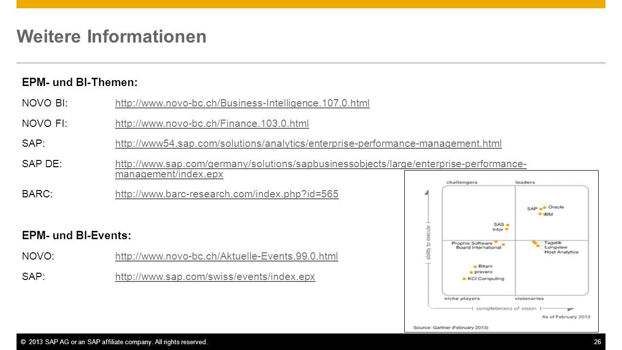 ©2013 SAP AG or an SAP affiliate company. All rights reserved.26 Weitere Informationen EPM- und BI-Themen: NOVO BI:http://www.novo-bc.ch/Business-Inte