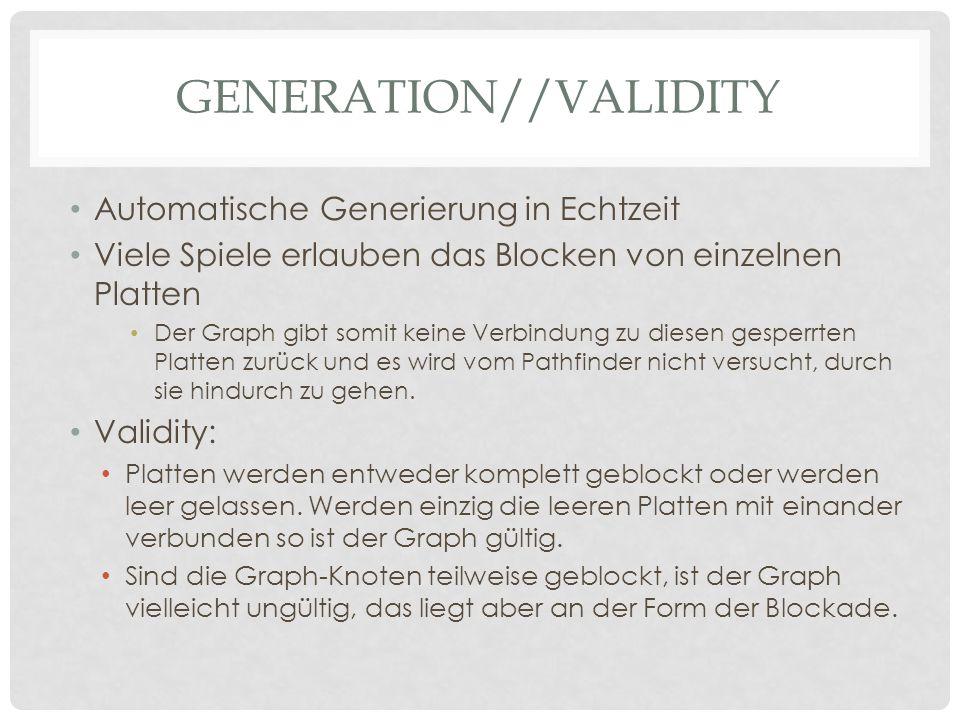 GENERATION//VALIDITY Automatische Generierung in Echtzeit Viele Spiele erlauben das Blocken von einzelnen Platten Der Graph gibt somit keine Verbindung zu diesen gesperrten Platten zurück und es wird vom Pathfinder nicht versucht, durch sie hindurch zu gehen.