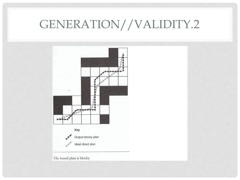 GENERATION//VALIDITY.2