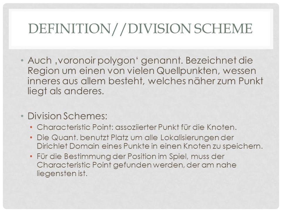 DEFINITION//DIVISION SCHEME Auch voronoir polygon genannt.