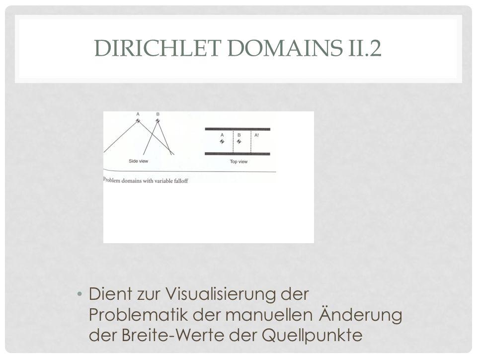 DIRICHLET DOMAINS II.2 Dient zur Visualisierung der Problematik der manuellen Änderung der Breite-Werte der Quellpunkte