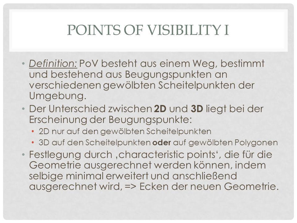 POINTS OF VISIBILITY I Definition: PoV besteht aus einem Weg, bestimmt und bestehend aus Beugungspunkten an verschiedenen gewölbten Scheitelpunkten der Umgebung.