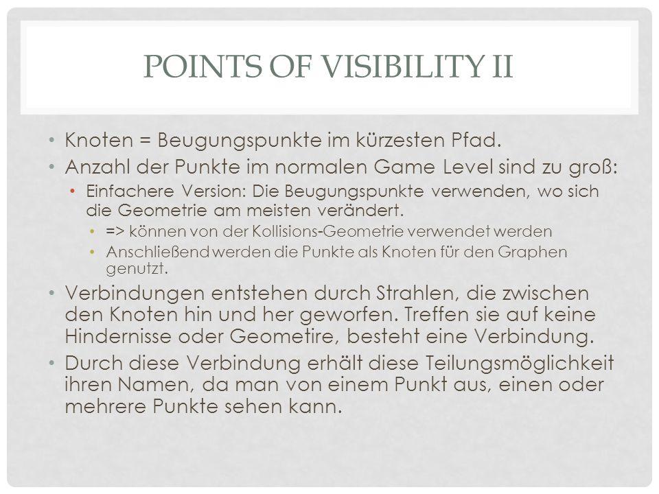 POINTS OF VISIBILITY II Knoten = Beugungspunkte im kürzesten Pfad.