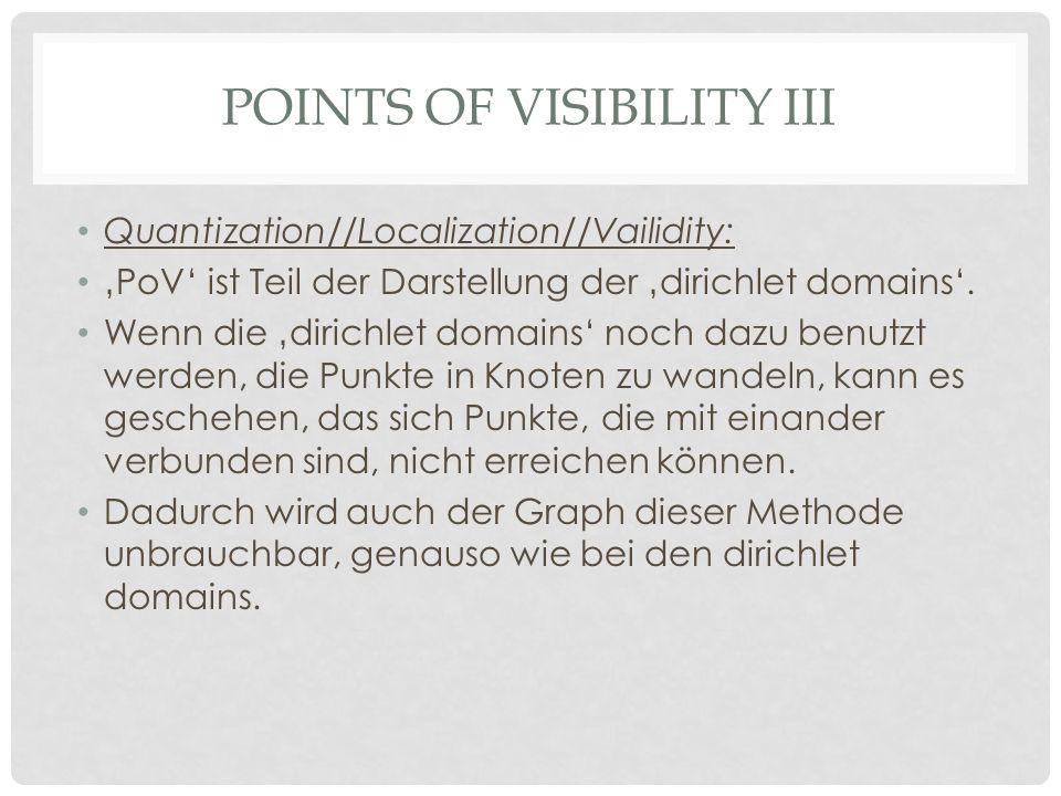POINTS OF VISIBILITY III Quantization//Localization//Vailidity: PoV ist Teil der Darstellung der dirichlet domains.