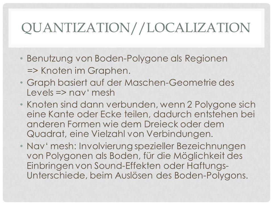 QUANTIZATION//LOCALIZATION Benutzung von Boden-Polygone als Regionen => Knoten im Graphen.