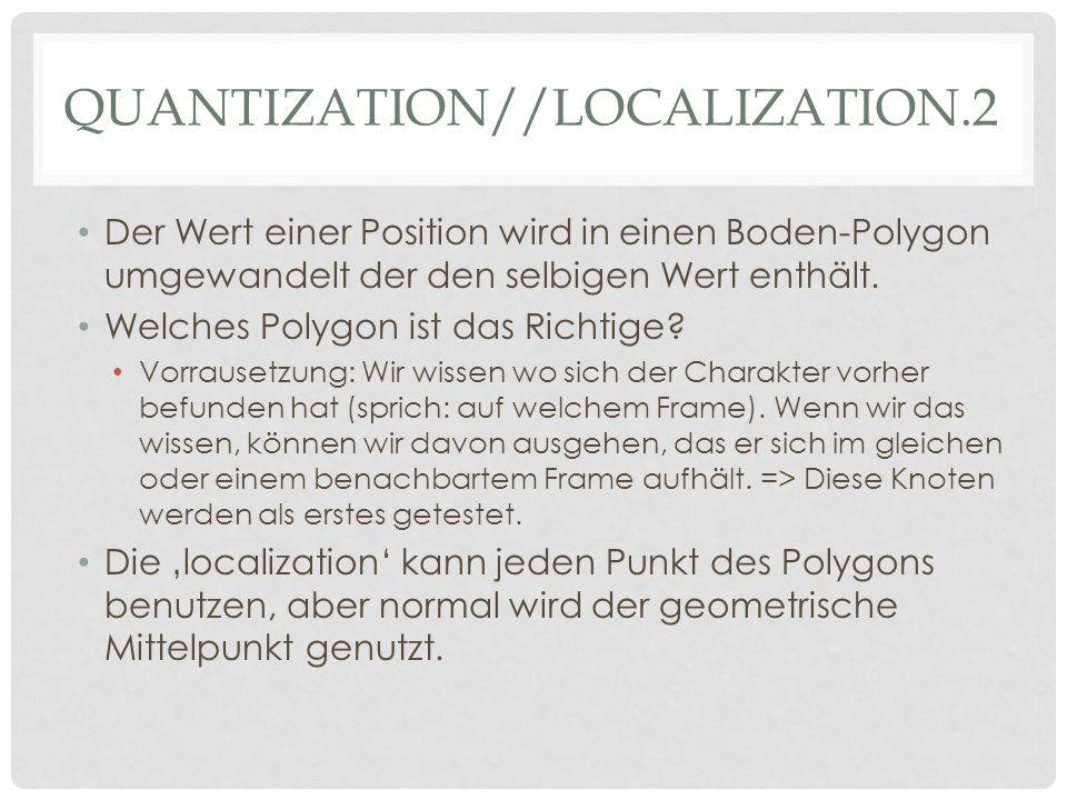 QUANTIZATION//LOCALIZATION.2 Der Wert einer Position wird in einen Boden-Polygon umgewandelt der den selbigen Wert enthält.