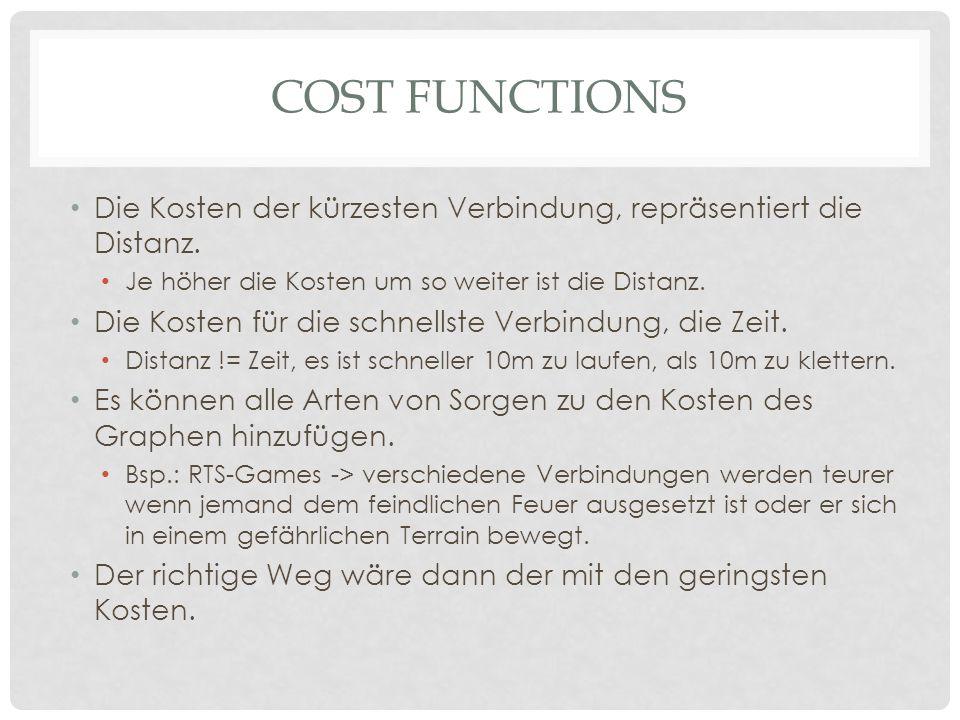 Die Kosten der kürzesten Verbindung, repräsentiert die Distanz.