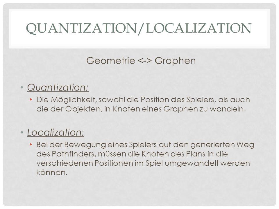 QUANTIZATION/LOCALIZATION Geometrie Graphen Quantization: Die Möglichkeit, sowohl die Position des Spielers, als auch die der Objekten, in Knoten eines Graphen zu wandeln.