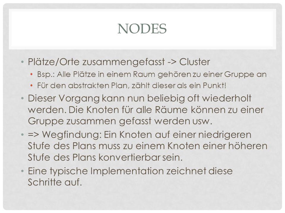 NODES Plätze/Orte zusammengefasst -> Cluster Bsp.: Alle Plätze in einem Raum gehören zu einer Gruppe an Für den abstrakten Plan, zählt dieser als ein Punkt.