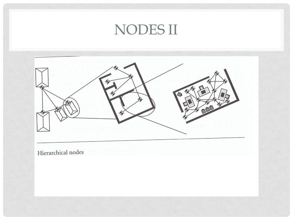 NODES II