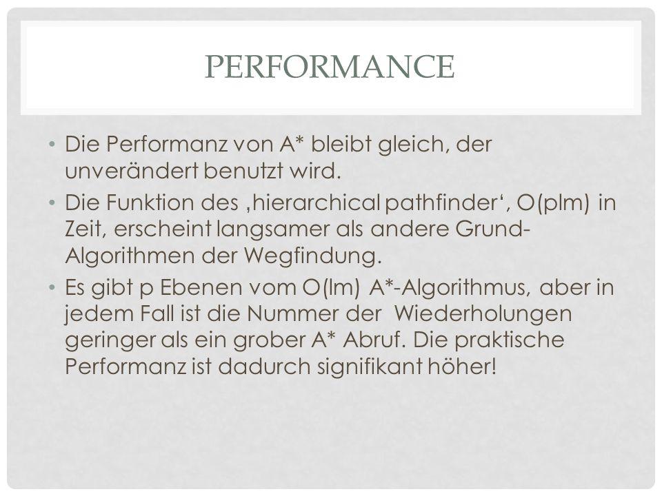 PERFORMANCE Die Performanz von A* bleibt gleich, der unverändert benutzt wird.