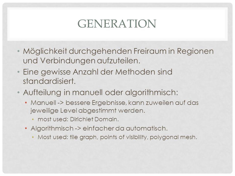 GENERATION Möglichkeit durchgehenden Freiraum in Regionen und Verbindungen aufzuteilen.
